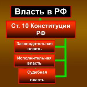 Органы власти Байконура